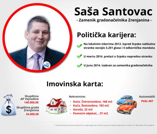 Saša Santovac